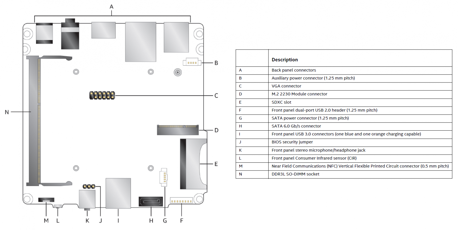 Stone Computers Knowledgebase Installation Drivers And Software Sata To Usb Plug Wiring Diagram Attached This Article You Will Also Find An Assembly Guide Product Information Manual