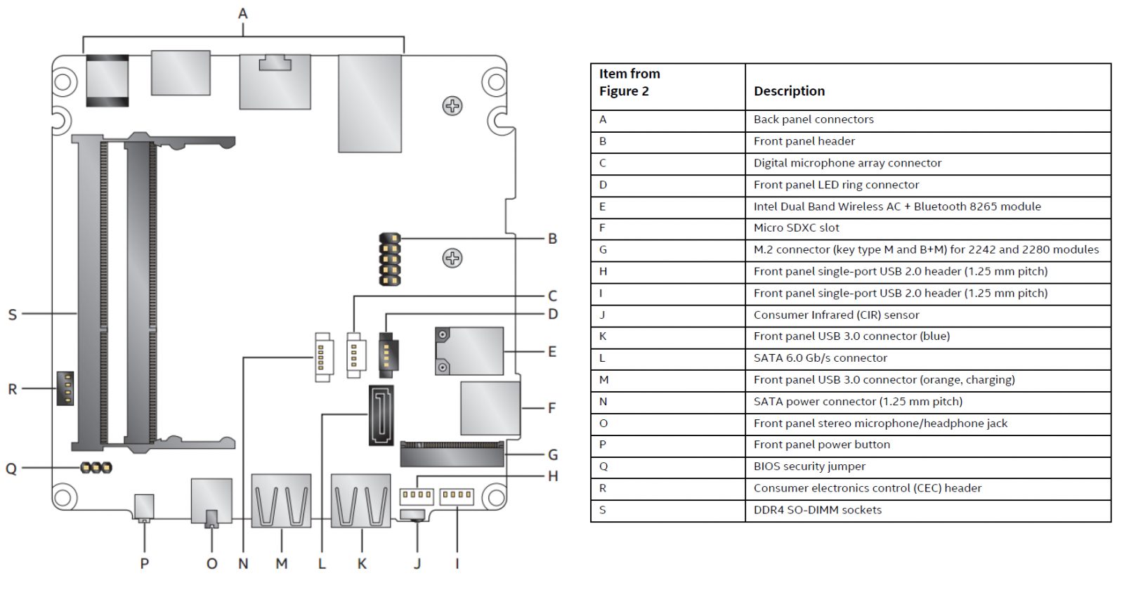 Intnuc 10019 Product Specification And Manual Intel Next Unit Of Usb To Sata Wiring Diagram Attached This Article You Will Also Find An Assembly Guide Information