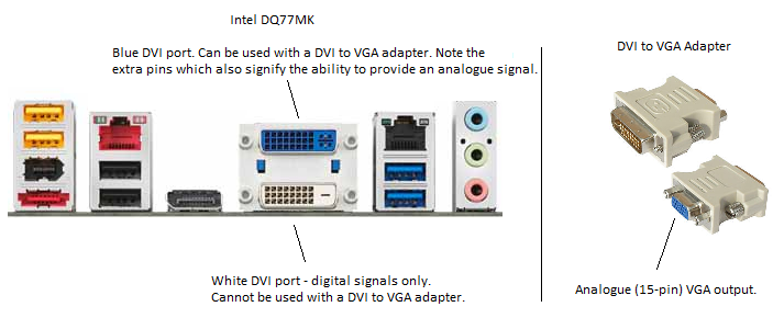 dq77mkdvi i need to plug a vga monitor into my stone pc system but cant find  at n-0.co